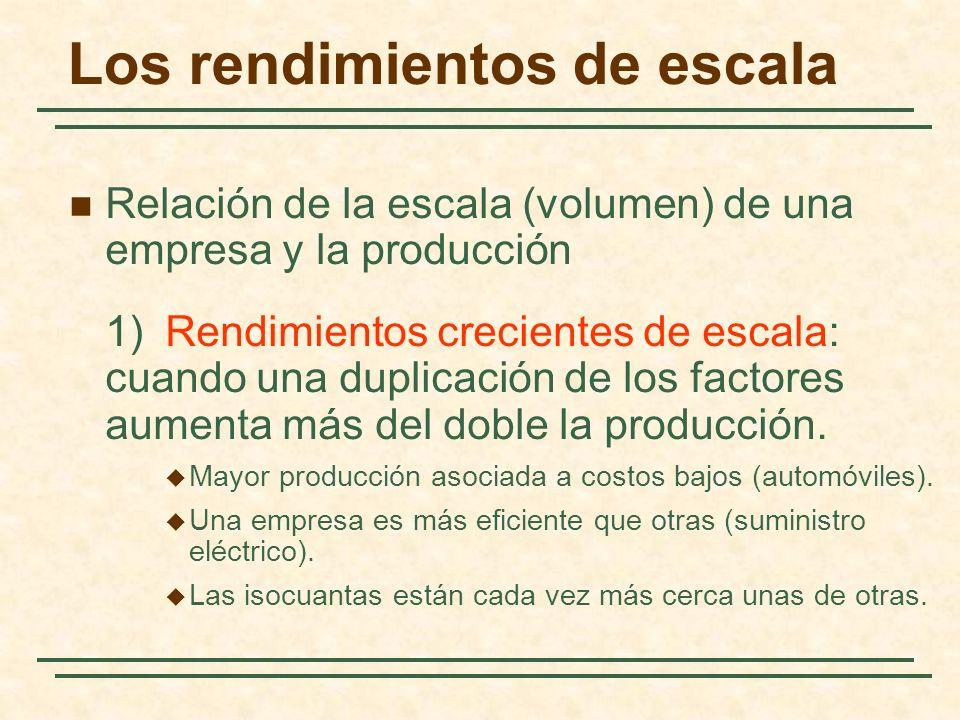 Los rendimientos de escala Relación de la escala (volumen) de una empresa y la producción 1)Rendimientos crecientes de escala: cuando una duplicación