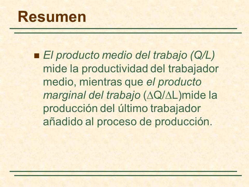 El producto medio del trabajo (Q/L) mide la productividad del trabajador medio, mientras que el producto marginal del trabajo ( Q/ L)mide la producció