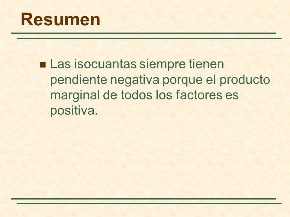 Las isocuantas siempre tienen pendiente negativa porque el producto marginal de todos los factores es positiva. Resumen