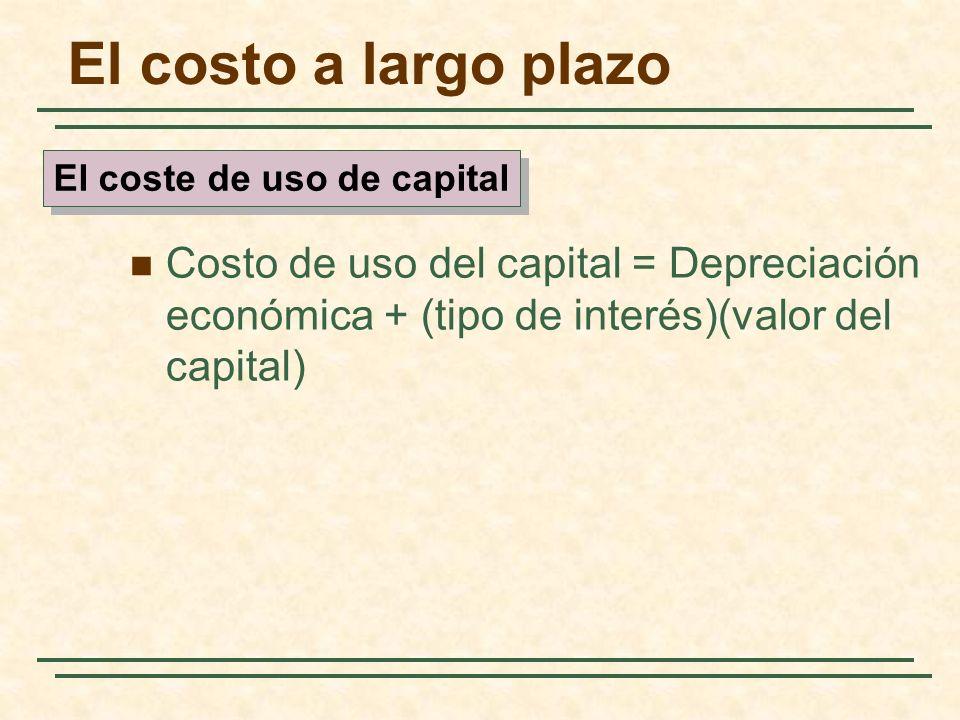 El costo a largo plazo Costo de uso del capital = Depreciación económica + (tipo de interés)(valor del capital) El coste de uso de capital