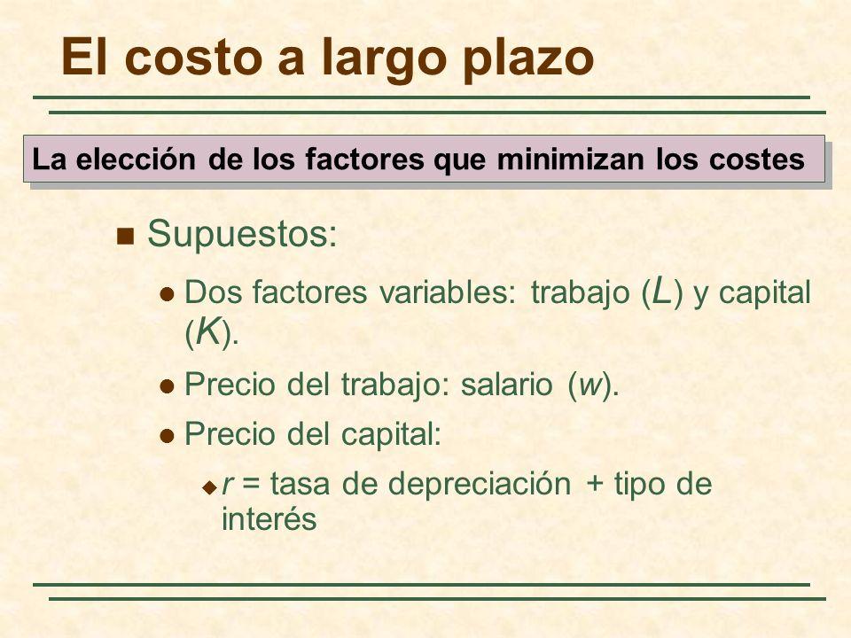 El costo a largo plazo Supuestos: Dos factores variables: trabajo ( L ) y capital ( K ). Precio del trabajo: salario (w). Precio del capital: r = tasa