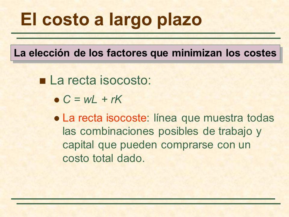 El costo a largo plazo La recta isocosto: C = wL + rK La recta isocoste: línea que muestra todas las combinaciones posibles de trabajo y capital que p