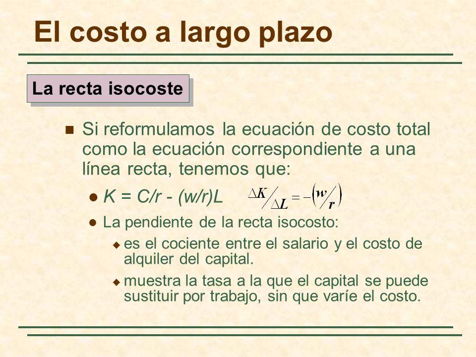 El costo a largo plazo Si reformulamos la ecuación de costo total como la ecuación correspondiente a una línea recta, tenemos que: K = C/r - (w/r)L La