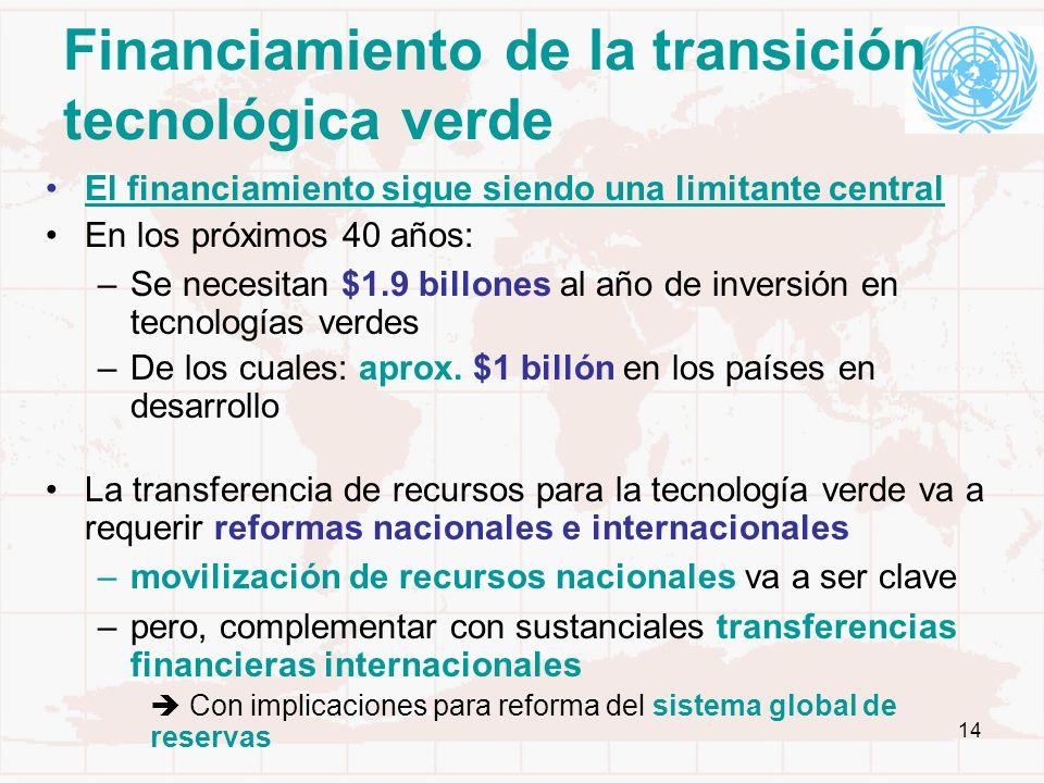 14 Financiamiento de la transición tecnológica verde El financiamiento sigue siendo una limitante central En los próximos 40 años: –Se necesitan $1.9