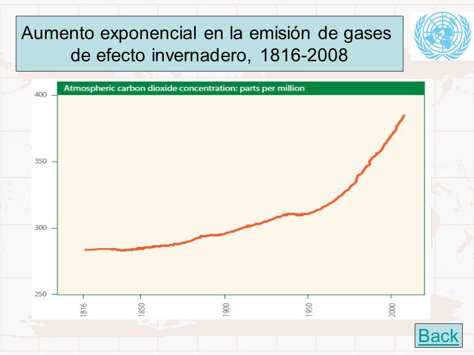 Aumento exponencial en la emisión de gases de efecto invernadero, 1816-2008 Back