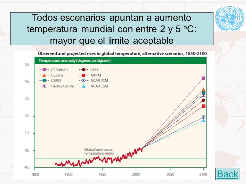 Todos escenarios apuntan a aumento temperatura mundial con entre 2 y 5 o C: mayor que el limite aceptable Back