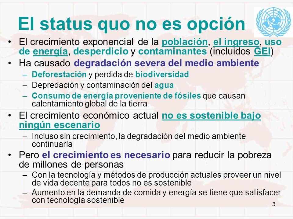 3 El status quo no es opción El crecimiento exponencial de la población, el ingreso, uso de energía, desperdicio y contaminantes (incluidos GEI)poblac
