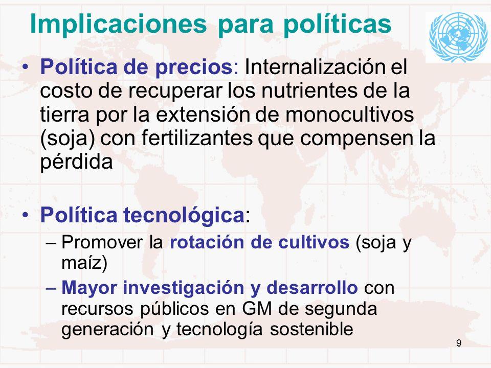9 Implicaciones para políticas Política de precios: Internalización el costo de recuperar los nutrientes de la tierra por la extensión de monocultivos