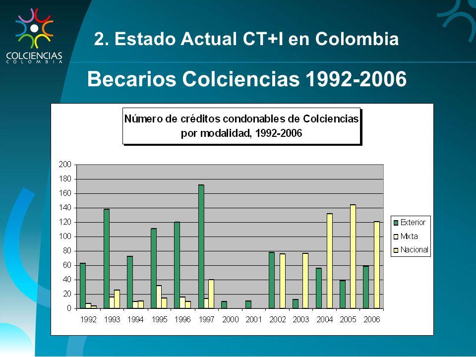 Becarios Colciencias 1992-2006 2. Estado Actual CT+I en Colombia