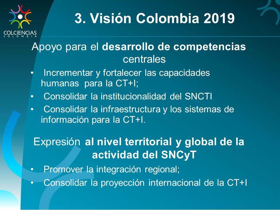Apoyo para el desarrollo de competencias centrales Incrementar y fortalecer las capacidades humanas para la CT+I; Consolidar la institucionalidad del