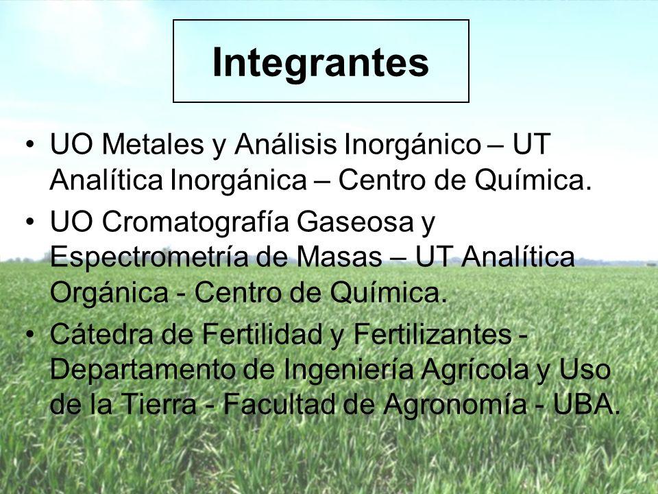 Objetivo del proyecto Evaluar, desarrollar y aplicar técnicas de biorremediación para solucionar problemas de contaminación ambiental.