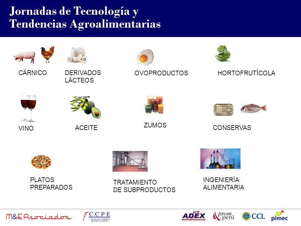 CÁRNICODERIVADOS LÁCTEOS OVOPRODUCTOSHORTOFRUTÍCOLA VINO PLATOS PREPARADOS CONSERVAS ZUMOS ACEITE TRATAMIENTO DE SUBPRODUCTOS INGENIERÍA ALIMENTARIA Jornadas de Tecnología y Tendencias Agroalimentarias