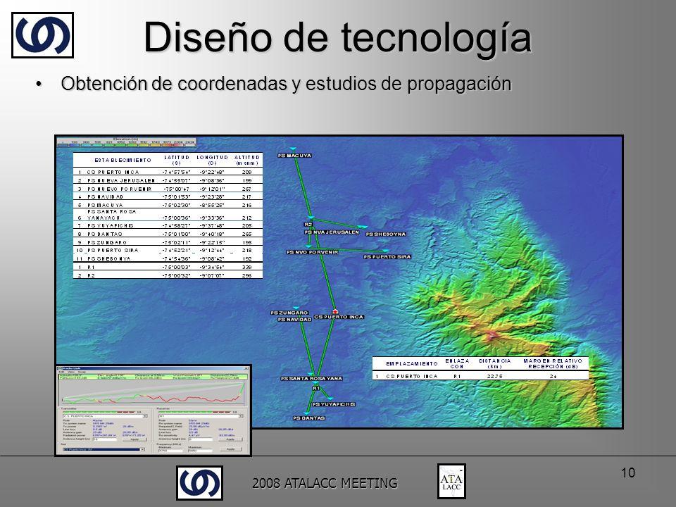 2008 ATALACC MEETING 10 Diseño de tecnología Obtención de coordenadas y estudios de propagaciónObtención de coordenadas y estudios de propagación