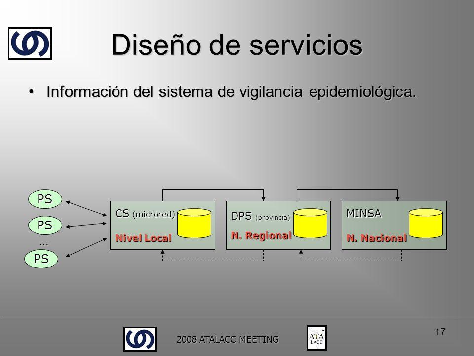 2008 ATALACC MEETING 17 Diseño de servicios Información del sistema de vigilancia epidemiológica.Información del sistema de vigilancia epidemiológica.