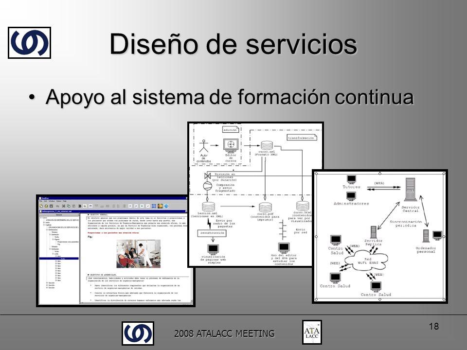 2008 ATALACC MEETING 18 Diseño de servicios Apoyo al sistema de formación continuaApoyo al sistema de formación continua