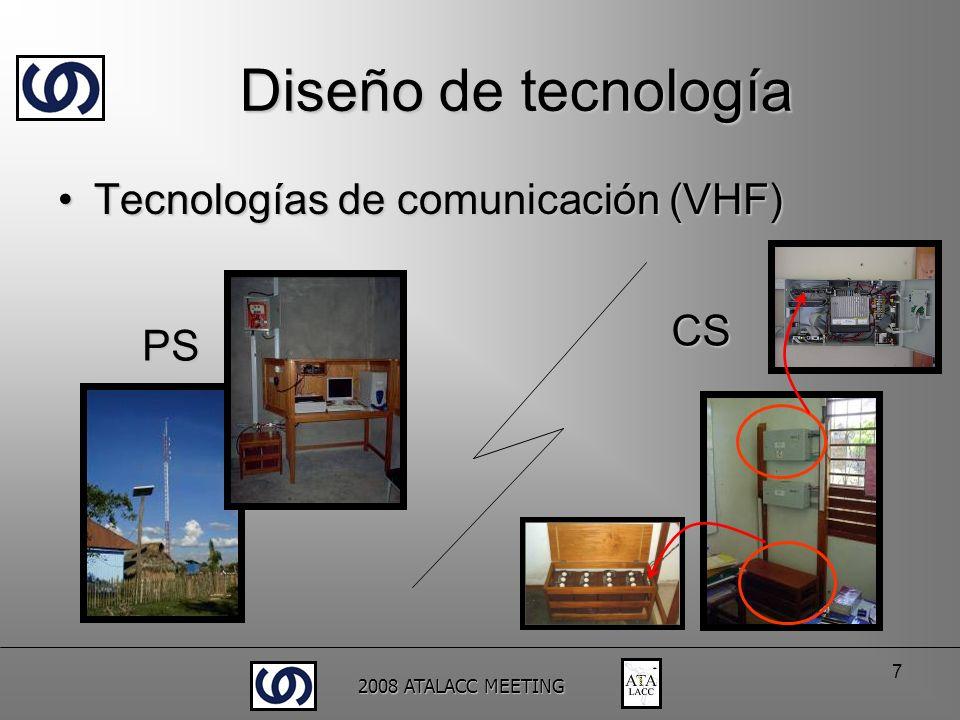2008 ATALACC MEETING 7 Diseño de tecnología Tecnologías de comunicación (VHF)Tecnologías de comunicación (VHF) PS CS