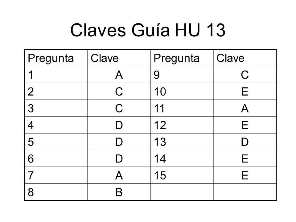 Claves Guía HU 13 PreguntaClavePreguntaClave 1A9C 2C10E 3C11A 4D12E 5D13D 6D14E 7A15E 8B