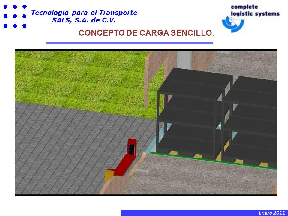 Enero 2011 Tecnología para el Transporte SALS, S.A. de C.V. CONCEPTO DE CARGA SENCILLO.