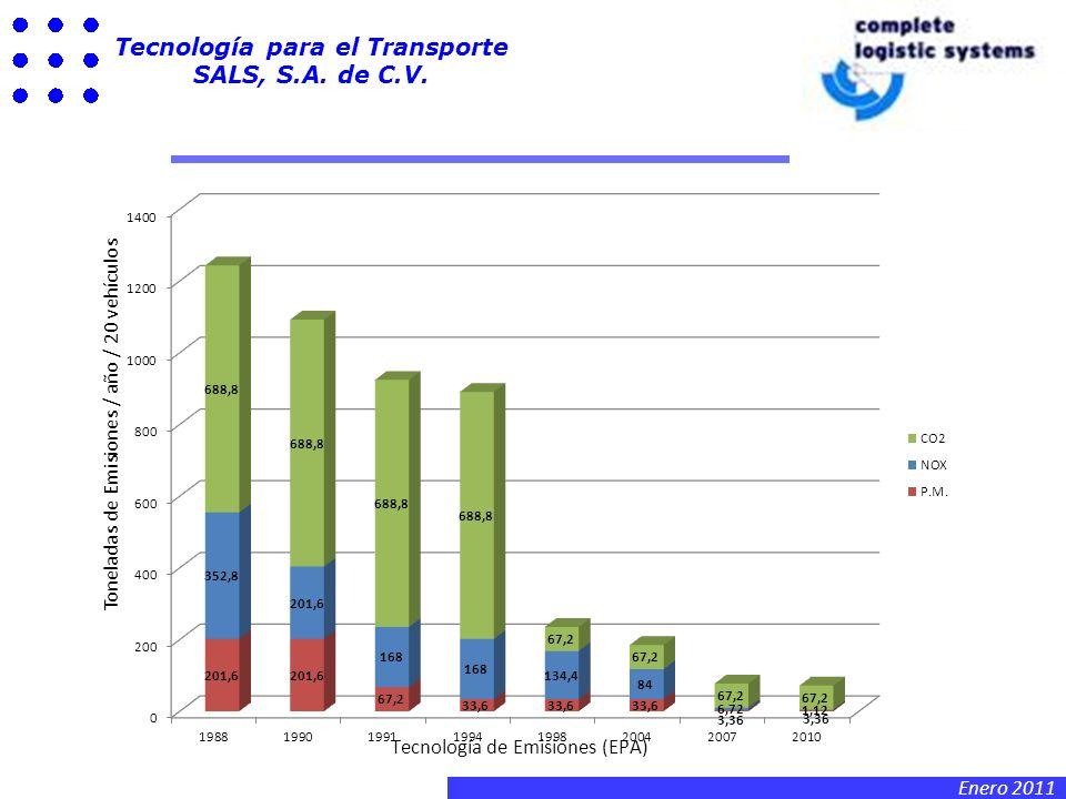 Enero 2011 Tecnología para el Transporte SALS, S.A.