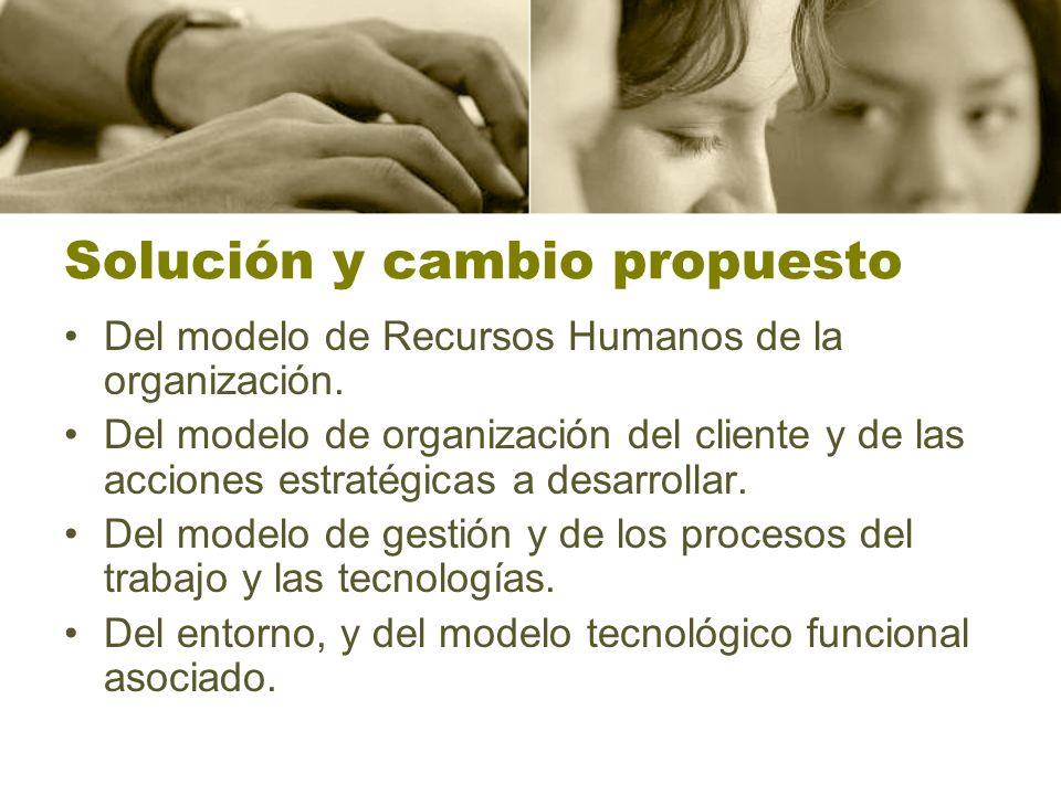 Solución y cambio propuesto Del modelo de Recursos Humanos de la organización.