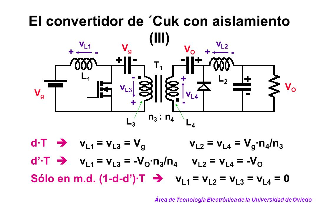 El convertidor de ´Cuk con aislamiento (III) n 3 : n 4 VgVg VOVO VgVg VOVO L1L1 L2L2 T1T1 L3L3 L4L4 v L1 + - v L4 + - v L2 + - v L3 - + d·T v L1 = v L
