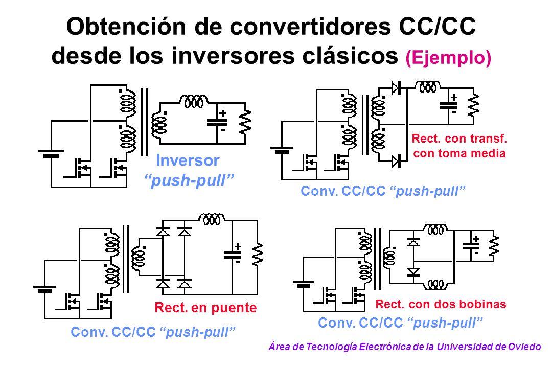 Obtención de convertidores CC/CC desde los inversores clásicos (Ejemplo) Inversor push-pull Conv. CC/CC push-pull Rect. con transf. con toma media Rec