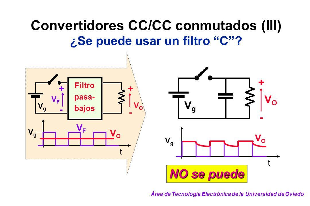 Convertidores CC/CC conmutados (III) ¿Se puede usar un filtro C? VFVF VgVg t VOVO Filtro pasa- bajos VgVg VOVO + - VFVF + - VgVg VOVO + - VgVg t VOVO