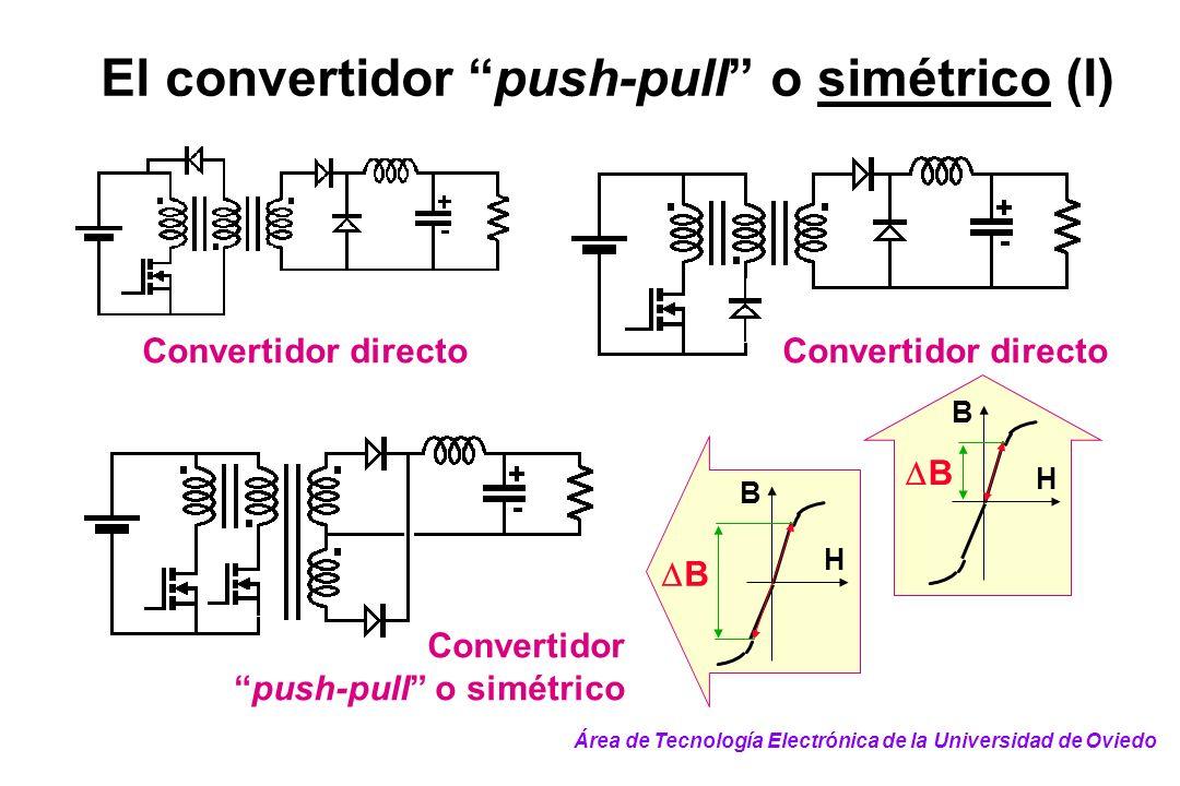 El convertidor push-pull o simétrico (I) Convertidor directo Convertidor push-pull o simétrico B B H B B H Área de Tecnología Electrónica de la Univer