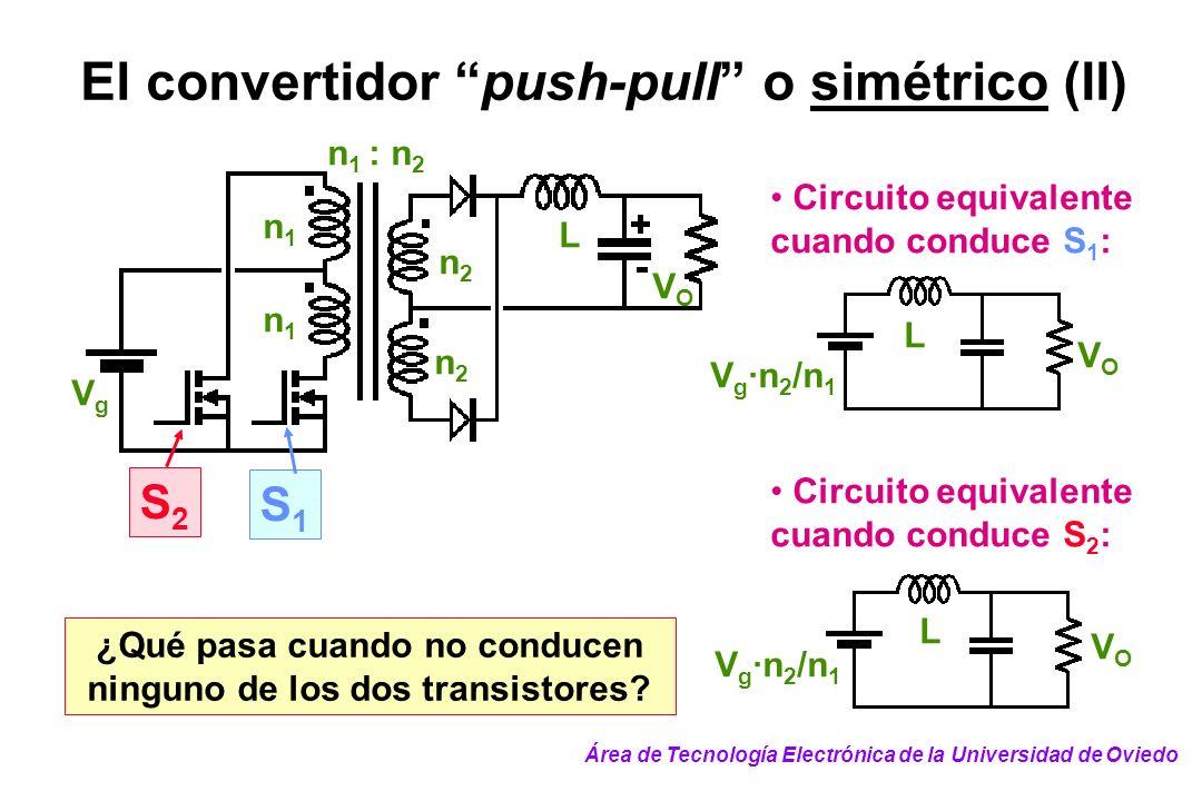 El convertidor push-pull o simétrico (II) S2S2 S1S1 n 1 : n 2 n1n1 n1n1 n2n2 n2n2 VgVg VOVO L Circuito equivalente cuando conduce S 2 : V g ·n 2 /n 1