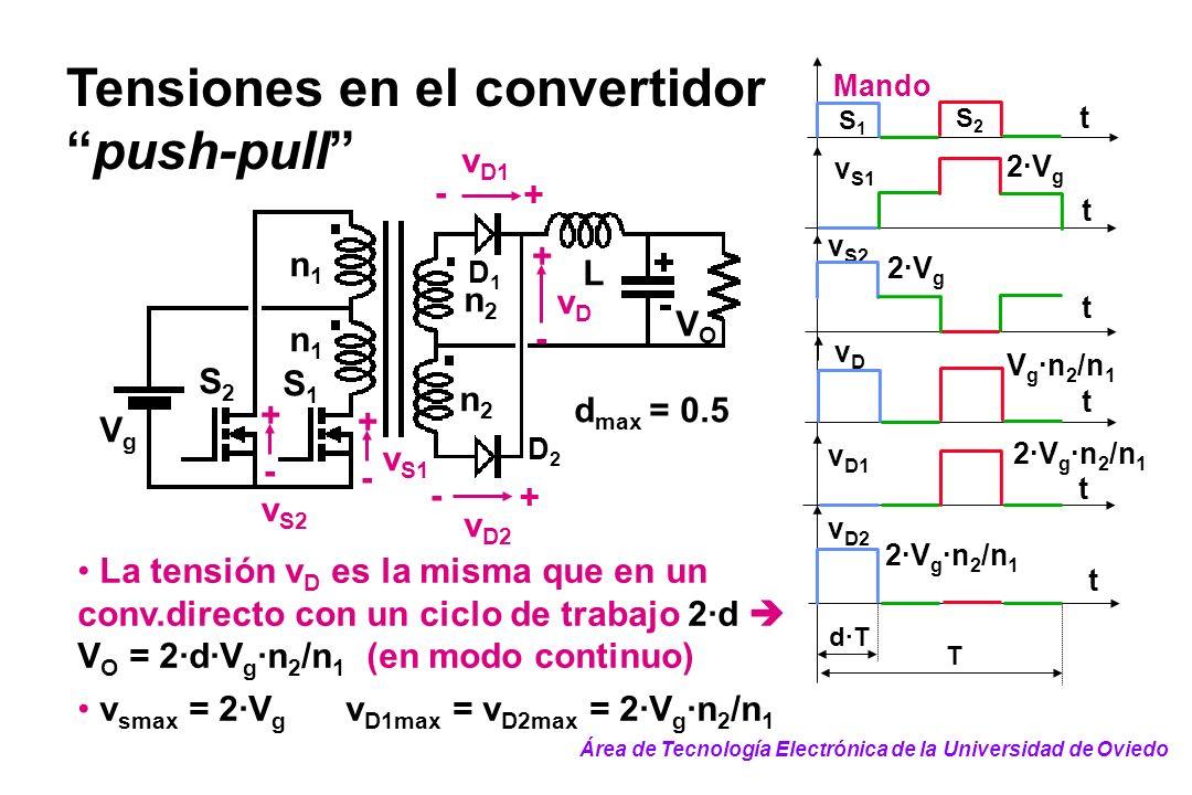Tensiones en el convertidorpush-pull La tensión v D es la misma que en un conv.directo con un ciclo de trabajo 2·d V O = 2·d·V g ·n 2 /n 1 (en modo co