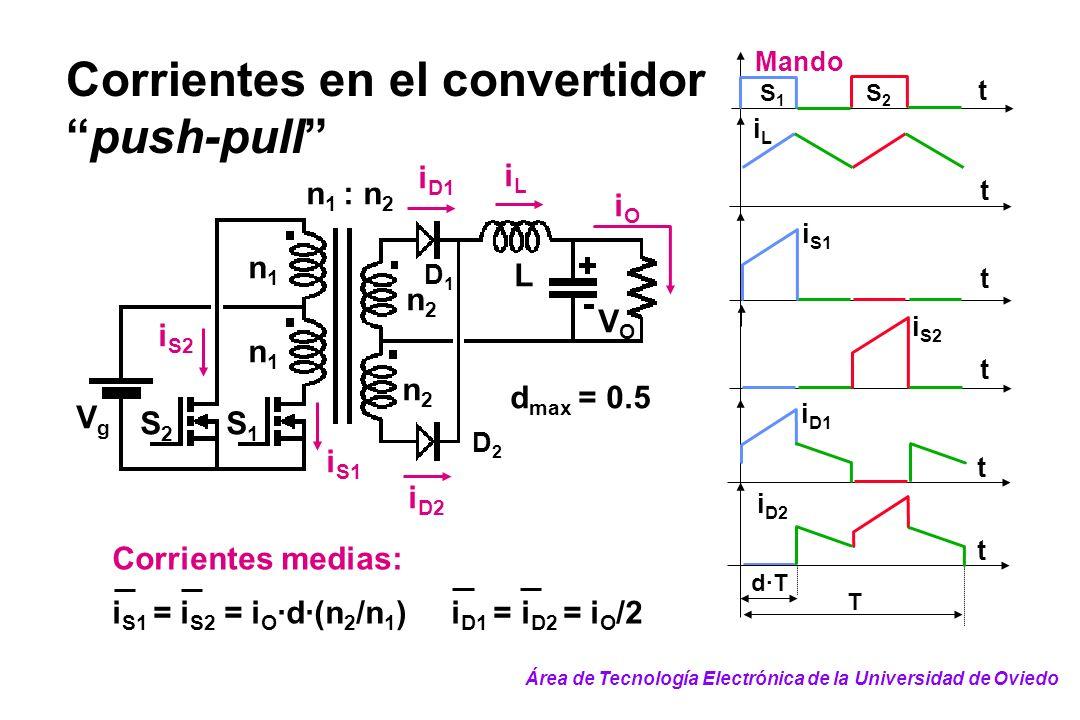Corrientes en el convertidorpush-pull S2S2 S1S1 n 1 : n 2 n1n1 n1n1 n2n2 n2n2 VgVg VOVO L i S1 iLiL D1D1 D2D2 i D1 i D2 i S2 iOiO Corrientes medias: i