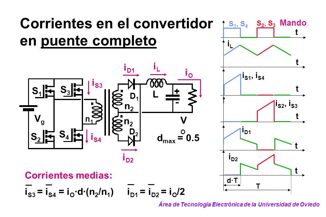 Corrientes en el convertidor en puente completo Corrientes medias: i S3 = i S4 = i O ·d·(n 2 /n 1 ) i D1 = i D2 = i O /2 i D1 iLiL iOiO i D2 i S4 VOVO