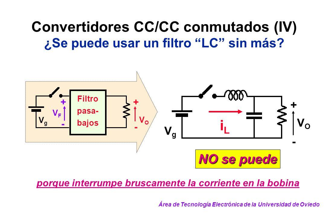 Convertidores CC/CC conmutados (IV) ¿Se puede usar un filtro LC sin más? VgVg VOVO + - porque interrumpe bruscamente la corriente en la bobina iLiL Fi