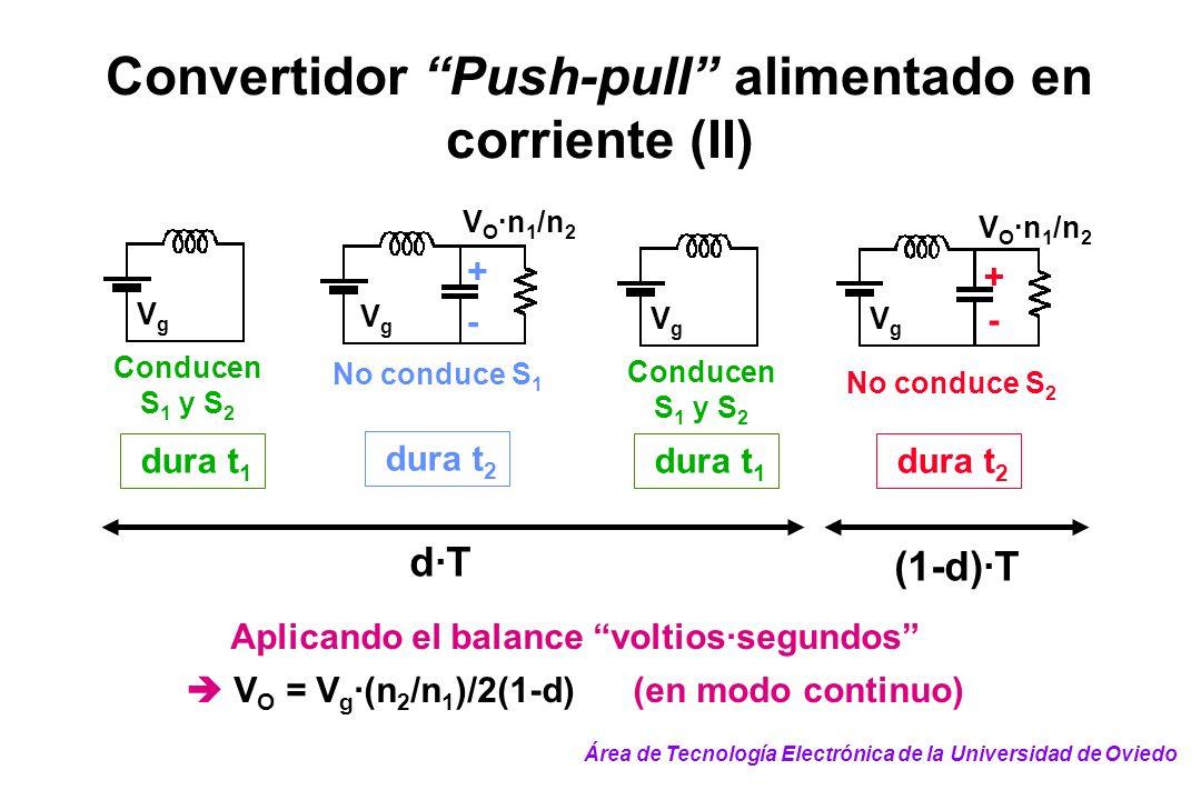 Aplicando el balance voltios·segundos V O = V g ·(n 2 /n 1 )/2(1-d) (en modo continuo) Convertidor Push-pull alimentado en corriente (II) VgVg Conduce