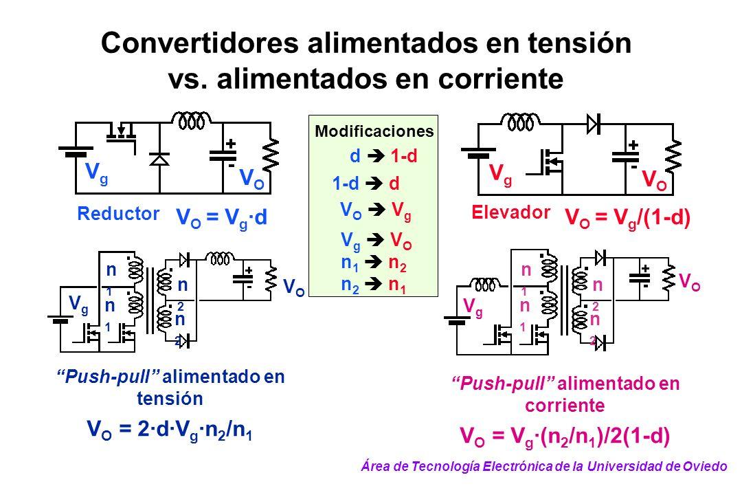 V g V O n 1 n 2 n 2 n 1 V O V g d 1-d 1-d d Modificaciones V O = V g ·d VgVg VOVO Reductor V O = V g /(1-d) VgVg VOVO Elevador Convertidores alimentad