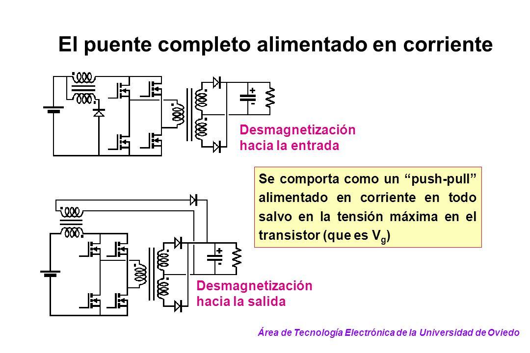 El puente completo alimentado en corriente Desmagnetización hacia la entrada Desmagnetización hacia la salida Se comporta como un push-pull alimentado