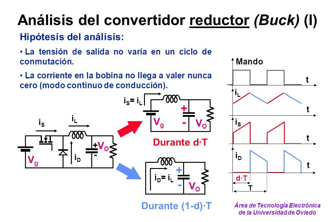 Análisis del convertidor reductor (Buck) (I) Hipótesis del análisis: La tensión de salida no varía en un ciclo de conmutación. La corriente en la bobi
