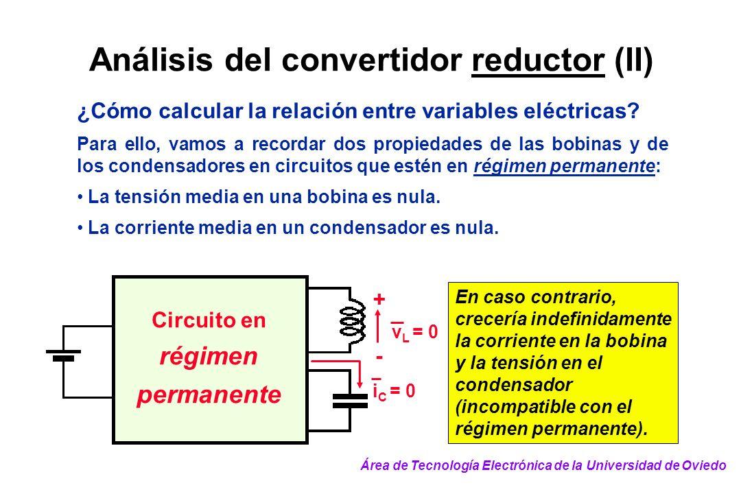 Análisis del convertidor reductor (II) ¿Cómo calcular la relación entre variables eléctricas? Para ello, vamos a recordar dos propiedades de las bobin