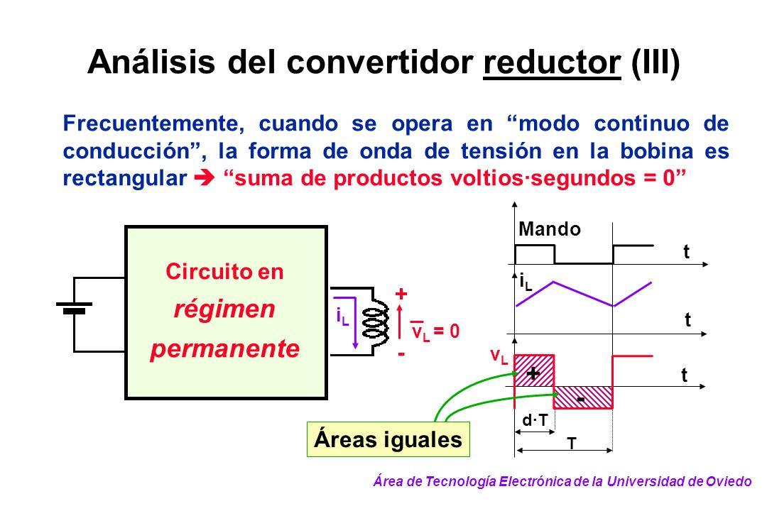 Análisis del convertidor reductor (III) Frecuentemente, cuando se opera en modo continuo de conducción, la forma de onda de tensión en la bobina es re