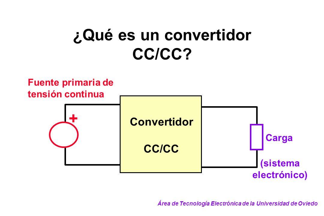 ¿Qué es un convertidor CC/CC? + Convertidor CC/CC Fuente primaria de tensión continua Carga (sistema electrónico) Área de Tecnología Electrónica de la