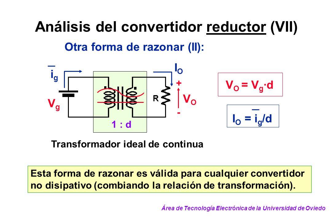 Análisis del convertidor reductor (VII) Otra forma de razonar (II): V O = V g ·d I O = i g /d Transformador ideal de continua VgVg VOVO + - R IOIO igi