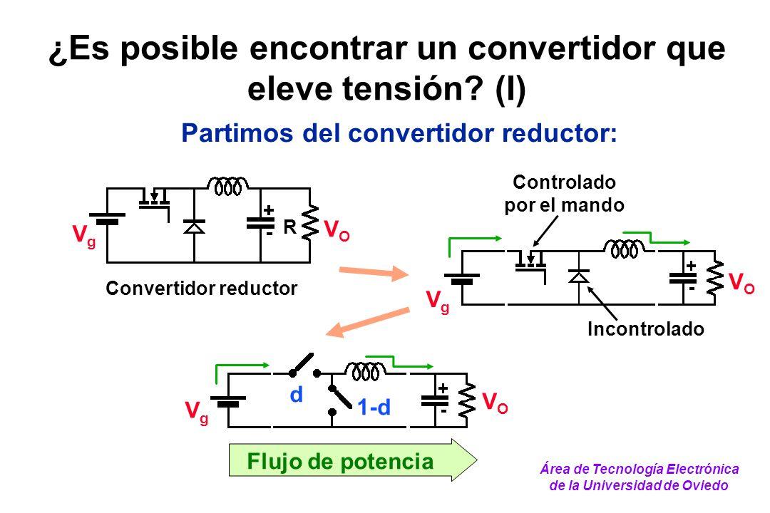 ¿Es posible encontrar un convertidor que eleve tensión? (I) Partimos del convertidor reductor: VgVg VOVO Controlado por el mando Incontrolado VgVg R V