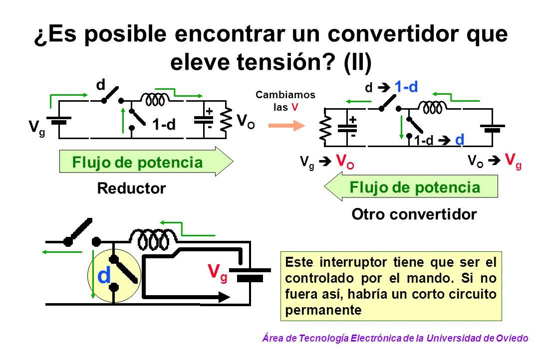¿Es posible encontrar un convertidor que eleve tensión? (II) VgVg VOVO d 1-d Flujo de potencia V g V O Flujo de potencia V O V g d 1-d 1-d d VgVg d Es
