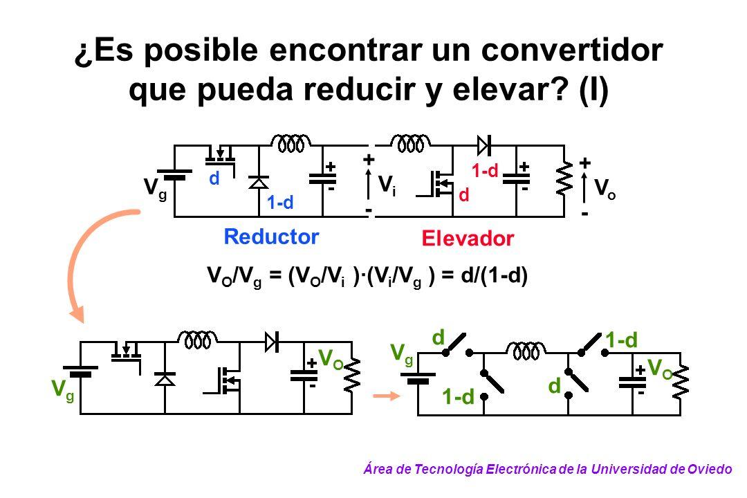 ¿Es posible encontrar un convertidor que pueda reducir y elevar? (I) d d 1-d Reductor Elevador VoVo + - ViVi + - VgVg V O /V g = (V O /V i )·(V i /V g