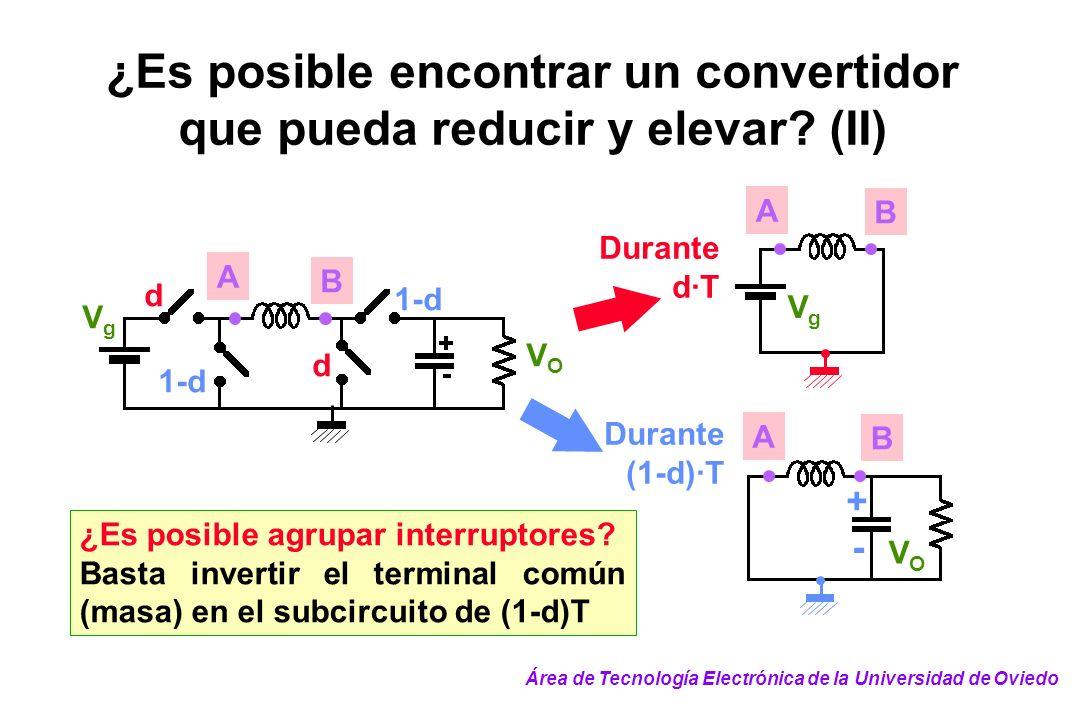 ¿Es posible encontrar un convertidor que pueda reducir y elevar? (II) 1-d d d VgVg VOVO A B Durante d·T Durante (1-d)·T ¿Es posible agrupar interrupto