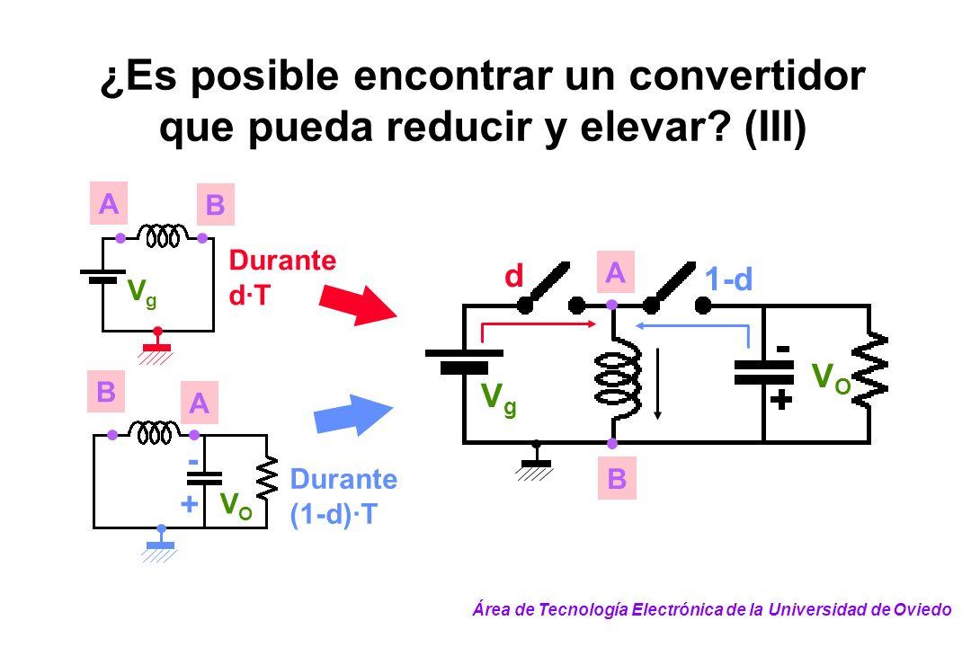 ¿Es posible encontrar un convertidor que pueda reducir y elevar? (III) Durante d·T Durante (1-d)·T VOVO - + A B VgVg A B 1-d d VgVg VOVO A B Área de T