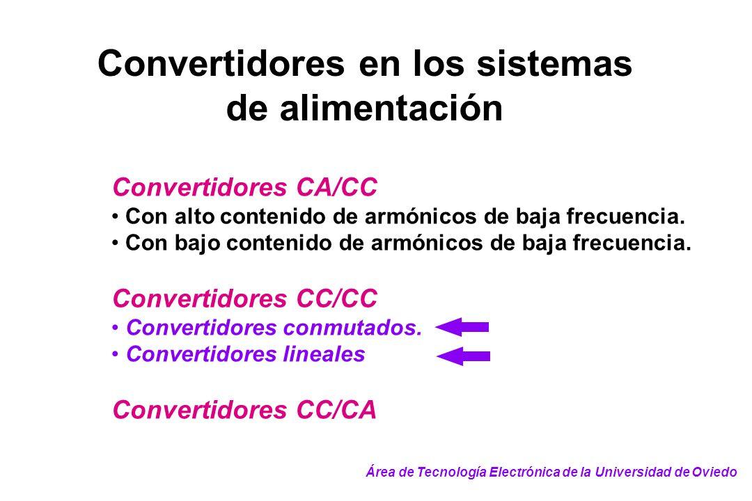 Convertidores en los sistemas de alimentación Convertidores CA/CC Con alto contenido de armónicos de baja frecuencia. Con bajo contenido de armónicos