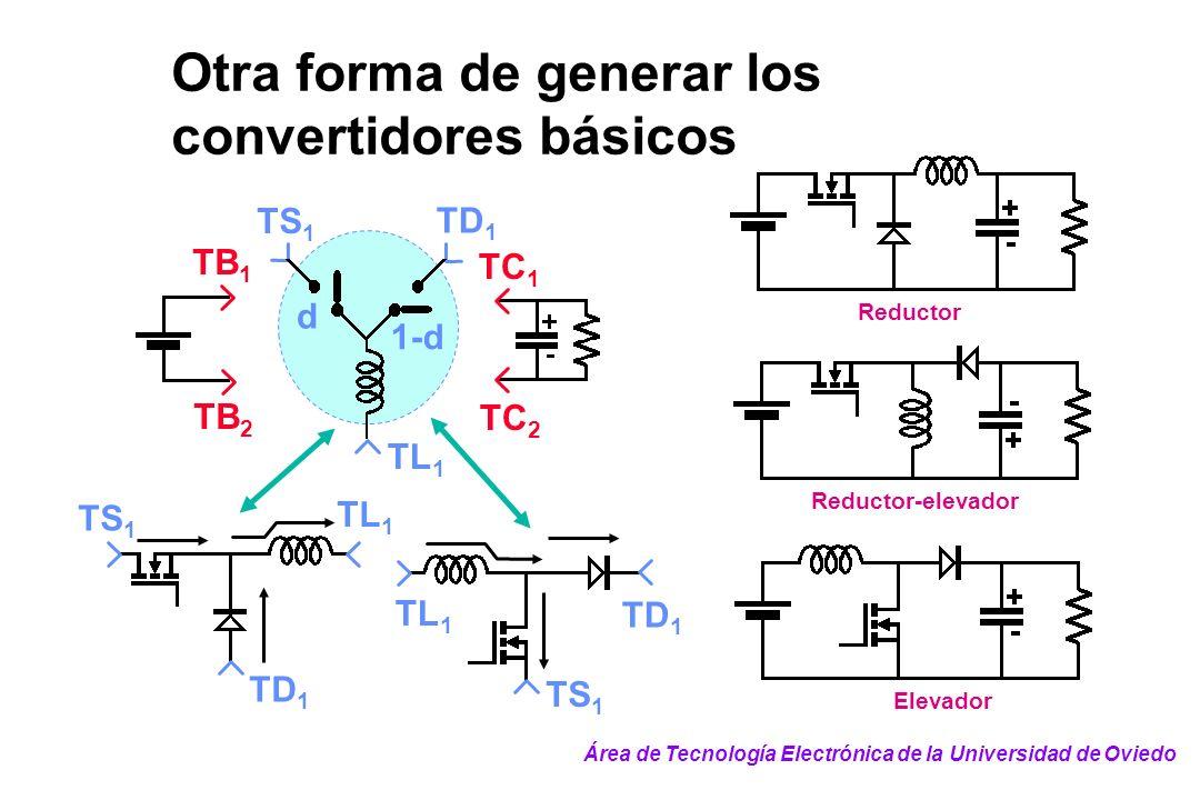 TB 1 TB 2 TC 1 TC 2 d 1-d TS 1 TD 1 TL 1 TS 1 TD 1 TL 1 TS 1 TD 1 TL 1 Reductor Reductor-elevador Elevador Otra forma de generar los convertidores bás
