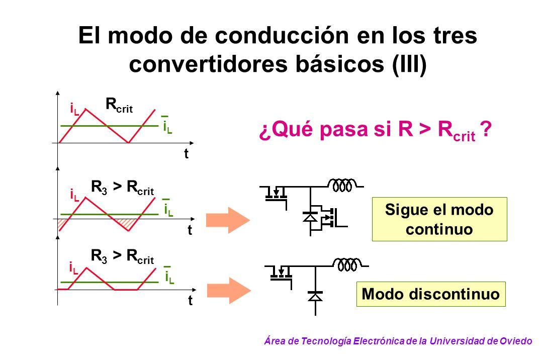 El modo de conducción en los tres convertidores básicos (III) t t iLiL iLiL R crit t R 3 > R crit iLiL iLiL iLiL iLiL Sigue el modo continuo Modo disc