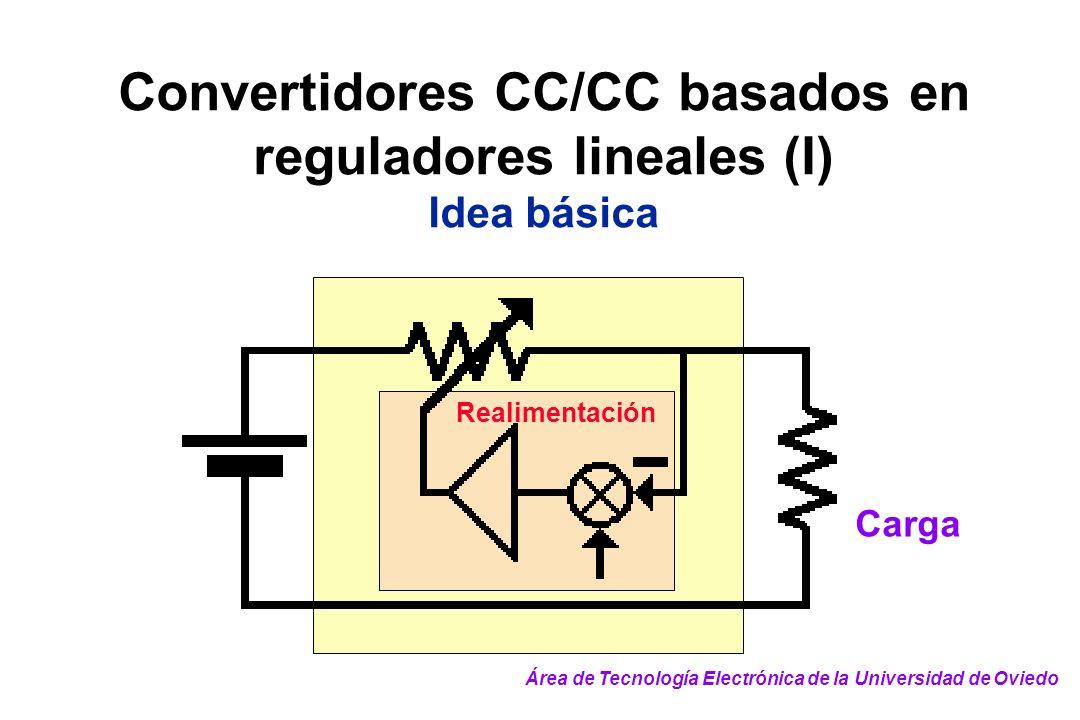 Carga Realimentación Convertidores CC/CC basados en reguladores lineales (I) Idea básica Área de Tecnología Electrónica de la Universidad de Oviedo